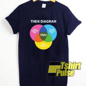 Then Diagram You 2020 t-shirt for men and women tshirt