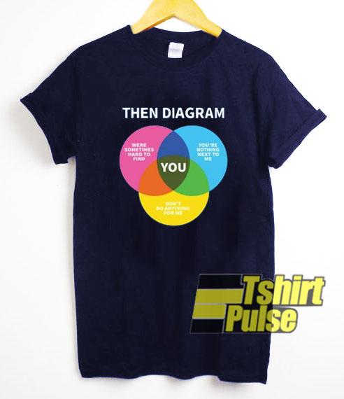Then Diagram You 2020 t shirt for men and women tshirt